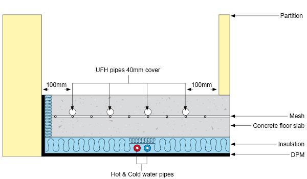 wet underfloor heating system gas safe man london. Black Bedroom Furniture Sets. Home Design Ideas